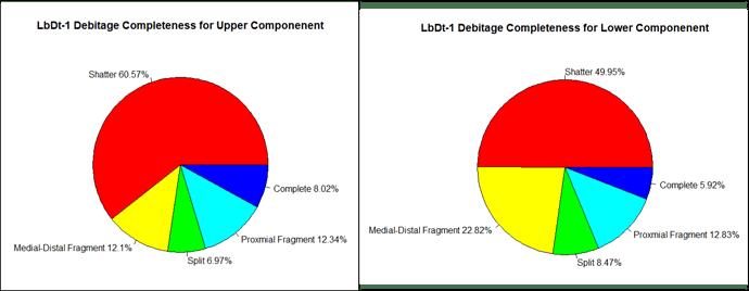 complete_compare